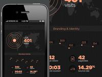 SJQHUB™ Visual Data 7