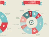 Wedding info graphics 7 - Arguments
