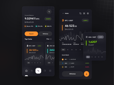 Crypto Currency Wallet 💰 card crypto wallet trading app tokens dark trade nft blockchain clean uikit ui design btc wallet crypto bitcoin swap exchange