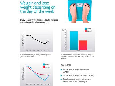 Outreach Study print publication data visualization