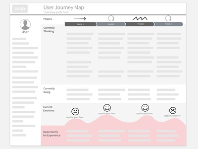 User Journey Map Template By David Wen Dribbble - Journey map template