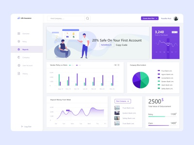 Insurance web dashboard ui uxalam clean design clean dashboad insurance web dashboard dashboard template dashboard design dashboard ui dashboard web ecommerce design uidesign clean ui ui design ui