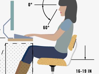 Correct posture is key