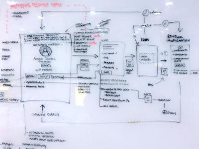 UI Flow Whiteboard