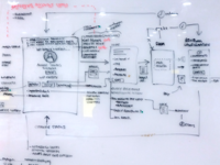 UI Flow Whiteboard