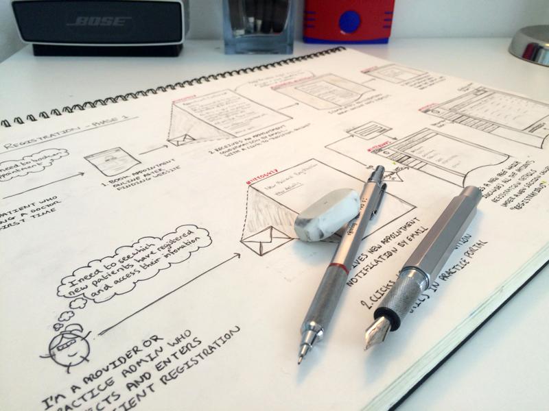 56 sketched user flow