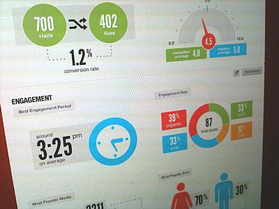 Nektar Dashboard dashboard charts infographic ui gui