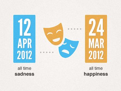 35 nektar module all time happiness
