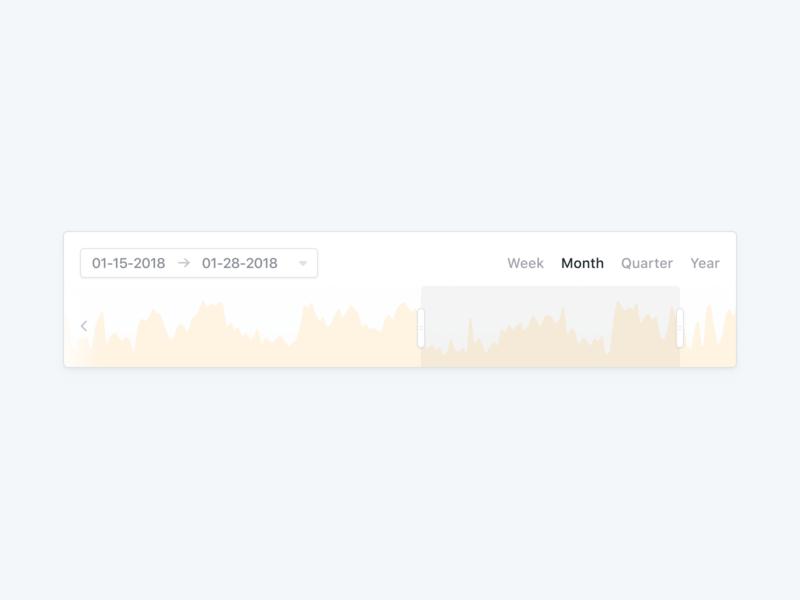 📅📈 Date Range Selector dasboard widget date picker date range date selector selector data chart clean simple design ui ux