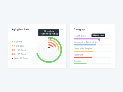 📊 Invoice Type visualization dashboard ui ux chart design bar chart circle chart invoice aging category customers