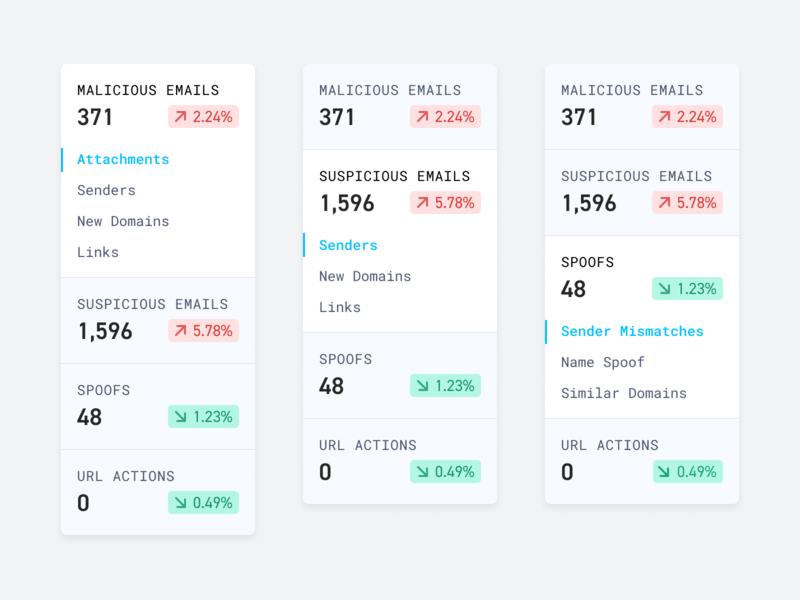 ↕️ Submenu menu submenu accordion evolution stats chart typography data component minimal dashboard simple clean design ux ui