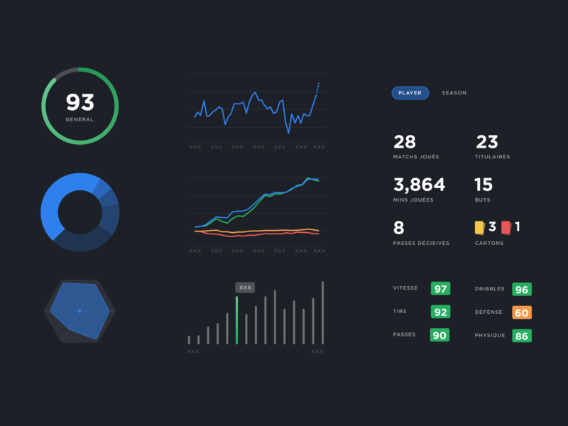 📈 Stats Exploration exploration soccer football graph component chart minimal simple clean design ux ui
