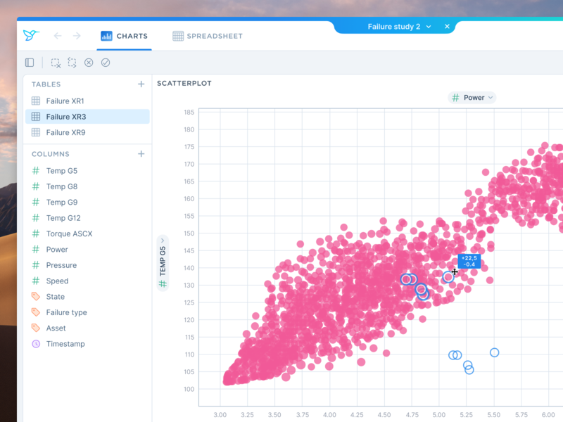 Anasen - Preview app product visualization big data scatterplot data chart simple clean design ux ui dashboard
