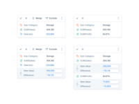 🔗 Edit Tooltips exclude merge values analyse edit graph white card blue data component app chart minimal dashboard simple clean design ux ui