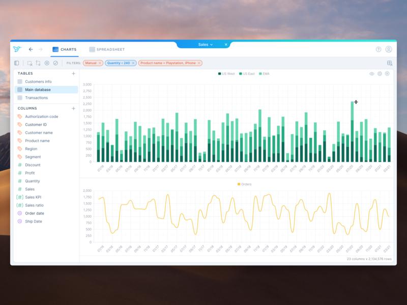 📈 Anasen UI Iteration filters line chart bar chart graph datavisualization data science data analytics desktop blue data app chart dashboard simple clean design ux ui