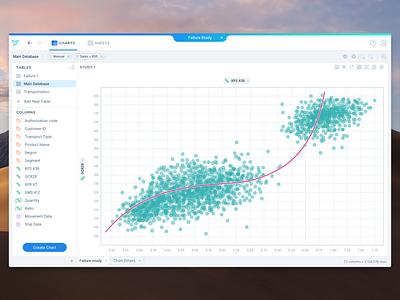 ✨ Anasen Dashboard desktop scatterplot database analytics big data data science white graph blue data component app chart dashboard simple clean design ux ui