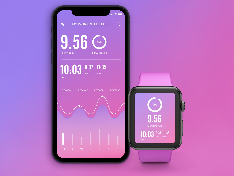 Daily_UI 18 of 100 uxdesign ux uidesign ui app running mobile product analytics chart day018 dailyui