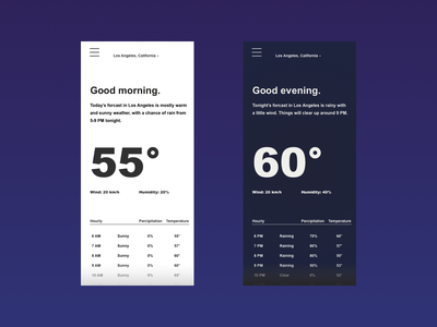 Weather (Daily Challenge #37) dailyui