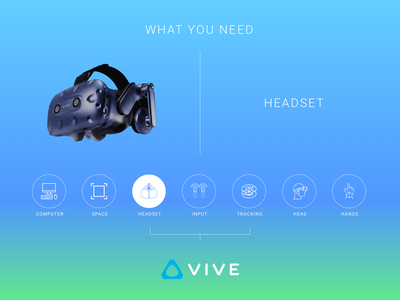 HTC vive graphic