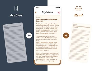 Swipe-based RSS Reader App Concept reader swipe mobile news rss ios app
