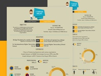 Resume Design for Graphic Designers