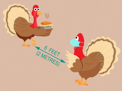 Thanksgiving with Social Distancing mask turkey covid 19 covid corona covid19 corona virus coronavirus gathering 2020 party celebrate socialdistancing social distancing social distance thanksgiving day thanks giving thanksgiving illustration illustrator