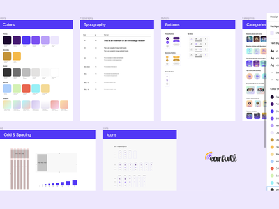 Earfull – Design System design ui design mobile app figma designsystems system ui designsystem