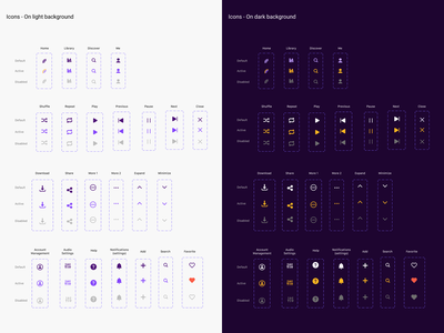 Earfull – Icon System design system icons