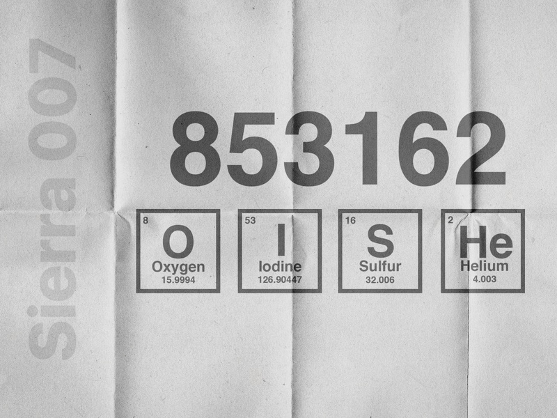 Periodic table style poster design