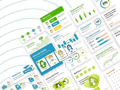 Parent app - Design components parents app ux uxdesign student work design interfaces