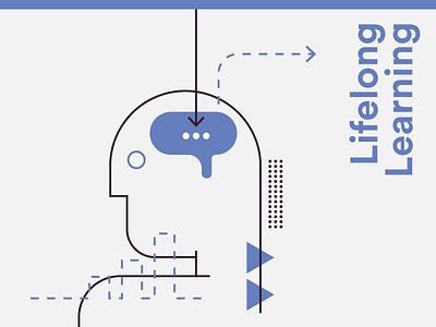 Illustration #23 graph brain person triangle circle minimal lines illustration university