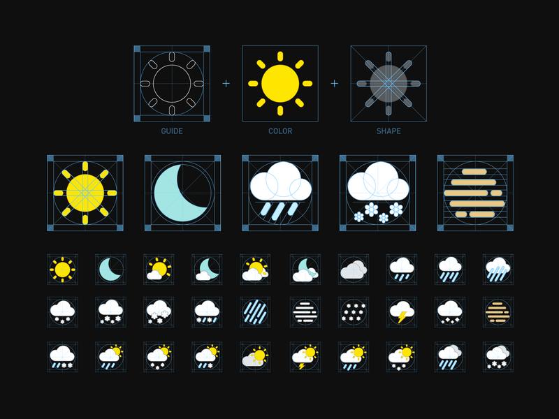 Weather icon sun icon weather icon weather app weather iconset icons iconography icon design vector doodle illustraion