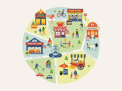Market Street restaurant grocery street market design vector illustraion doodle