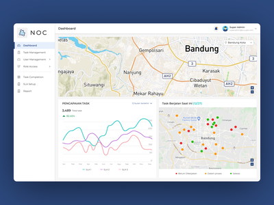 NOC - Task Manager Dashboard admin clean ui chart dashboard with map maps assign tasks assignment todo list todo app task manager task dashboard design dashboard web design web website design clean design ui figma design