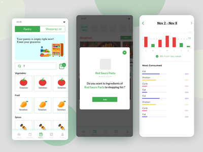 Saucy- The Meal planning, Macros, shopping, Pantry appdesigner appdesign appux uiappui ux lifestyle plannerapp groceryapp grocery online food food delivery food meal mealplanner