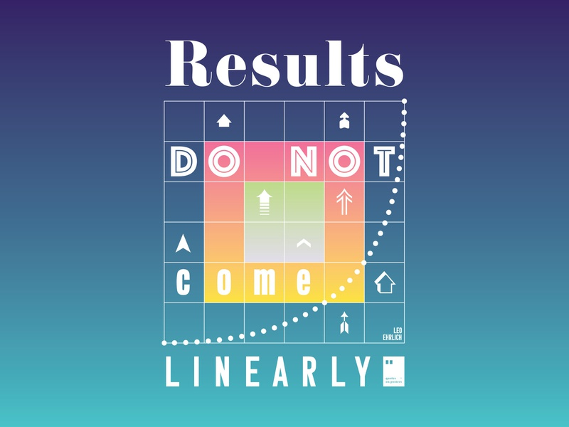 Results don't come linearly quoteoftheday quote prints printdesign notebook mug wallpaper tshirt print posterdesign posteraday poster totebag motivationalquote motivation minimalism inspiration dailyposter artwork art