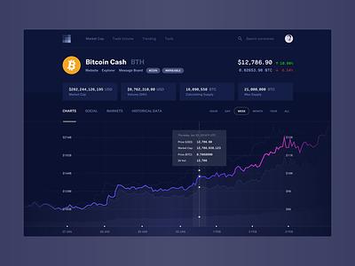 Crypto Market analytics fireart studio trading data finance money ethereum exchange blockchain bitcoin currency crypto