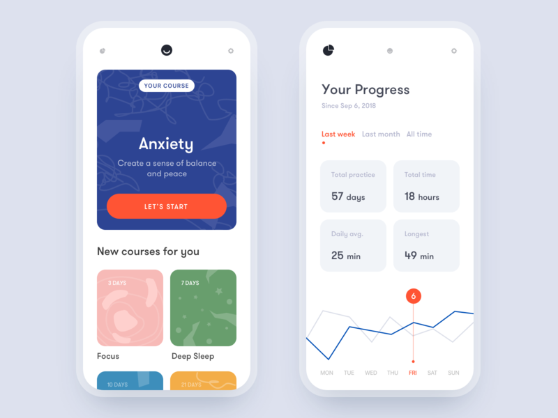 Meditation App trend 2019 analytics statistics olefir eugene olefir minimal illustration ios ux ui clean meditation relax yoga meditate