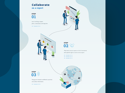 UI and illustrations for an organization world intranet policy report step illustration design ui website