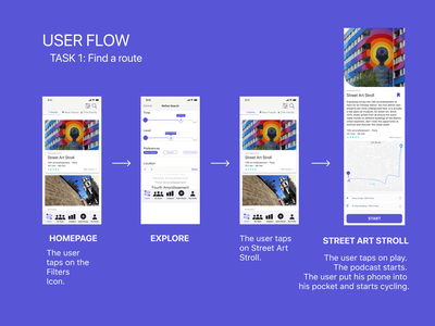 User Flow - Cycling App user flow figma app ux design ux ui