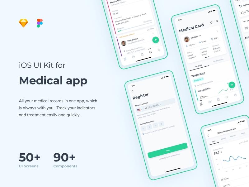 Medical App UI Kit healthcare doctor ux app medical design medical care ui kit design medicine medical app medical buy now for sale ui kit interface ui