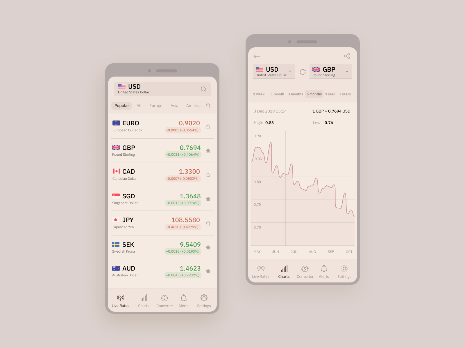 forex currency rates app