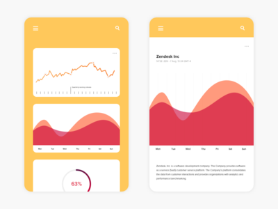 #8 - UI of the day ui of the day daily ui sketch download freebies template sketch psd metrics graph graph ui graphs