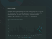 Node by Numbers 2016 - Community