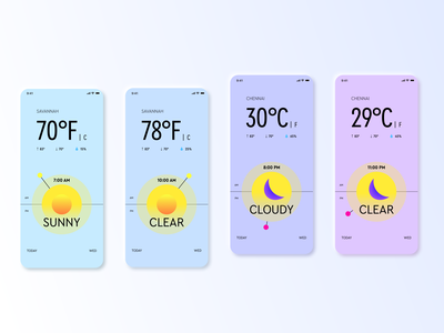 Weather Forecast Mobile App design mobile weather ux ui minimal