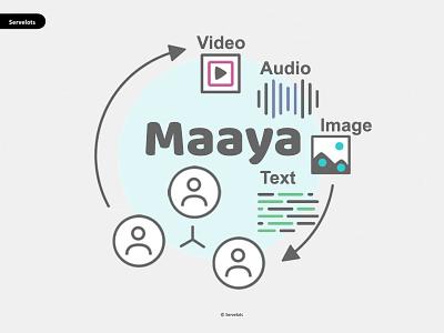 Maaya branding logo