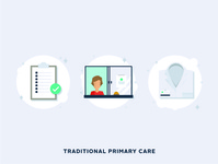 Direct Primary Care/Concierge Medicine Icons