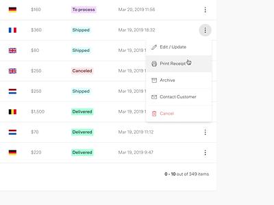 Contextual Menu Component app website ux ui backmarket orders contextual menu lightmode figma options table contextual menu component design system