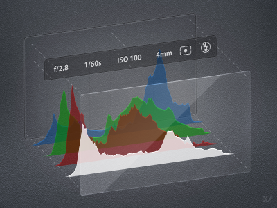 Image Histogram - Exploded View diagram histogram layers isometric graph data glass