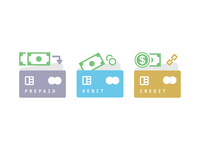 Banking Card Icons